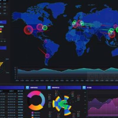 工业互联网平台(设备运行实时监控管理系统)